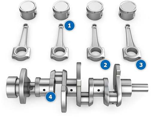 Cutting Tools for Crankshafts